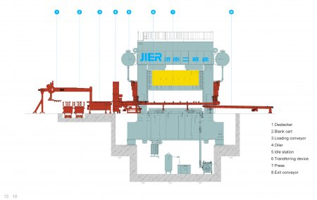 Transfer Press - Metal Forming Machinery - Transfer Press, Automation - JIER North America - Diagram_of_transfer_press
